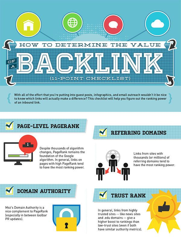 what are backlinks infographic
